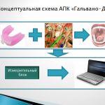 диплом У.М.Н.И.К._2014_проект