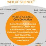 ВолгГМУ в Web of Science итоги 2016 года