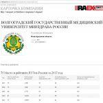 75 Место в рейтинге вузов России за 2017 год