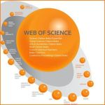 ВолгГМУ в мировой науке. Взгляд через призму Web of Science