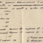 Заболеваемость русских военнопленных в лагере IIIA в г.Луккенвальде (1943-1944), составленная Михалёвам В.С. (фрагмент)